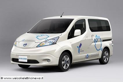 Nissan e-NV200 elettrico pronto a debuttare sul mercato: motori e dotazioni